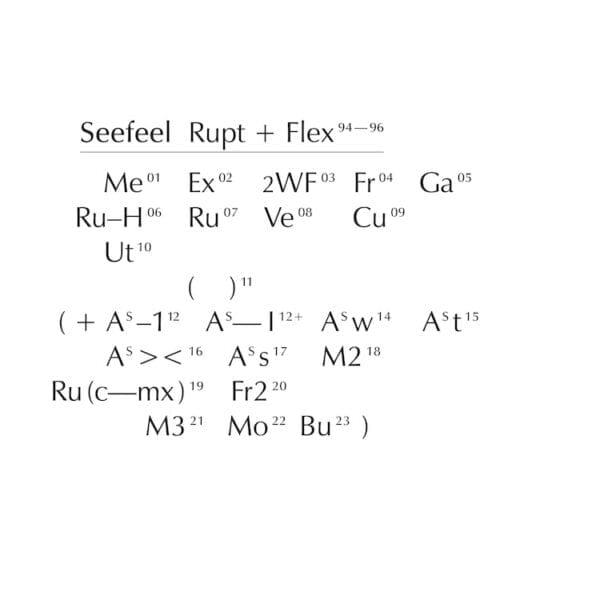 Seefeel – Rupt & Flex (1994 – 96)